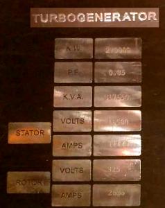 KVA KVAR and KW ratings of Alternator