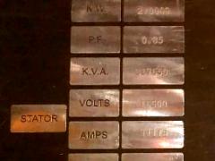 KVA KVAR and KW ratings of Turbo-Generator