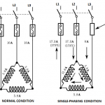 Single Phasing of Three Phase Induction Motor
