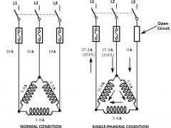 Single-Phasing of Three Phase Induction Motor