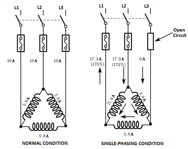Single Phasing of Three Phase Induction Motor : Protection