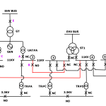 Single Line Diagram of Power Plant