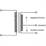 Positive and Negative Tap Changers on Transformer: