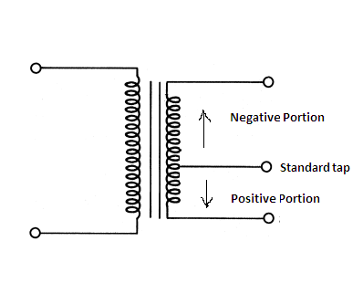 Transformer Positive and Negative Tap Changer Portions
