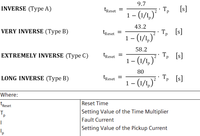 Over Current/Earth Fault Relays Dropout Time Formulas