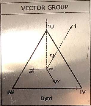 Dyn1 Vector Group of Transformer.
