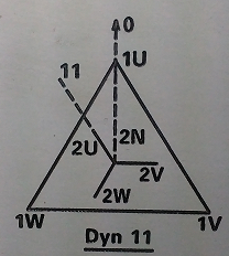 Vector Groups of Transformer