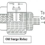 Oil Surge Relay [OSR] of Transformer: