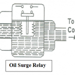 Oil Surge Relay [OSR] of Transformer: