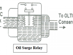 Oil Surge Relay Mounting