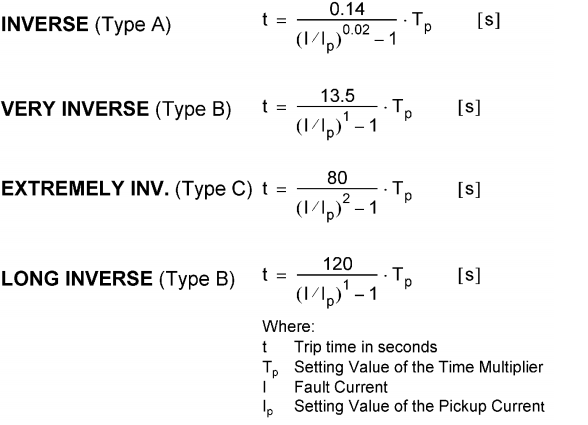 Trip time formulae for Over Current Relay-50/51