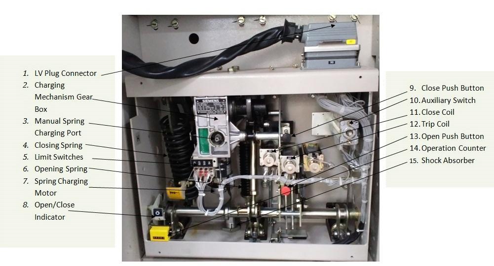 Different Parts of Vacuum Circuit Breaker Explain Working