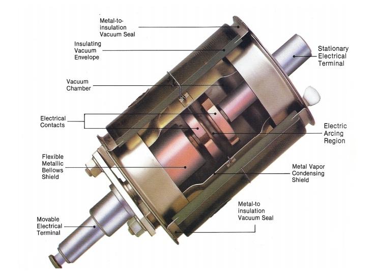 Vacuum bottle Used in Vacuum Circuit Breaker