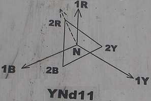 YNd11 Vector Group of Transformer