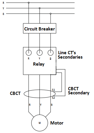 Core Balance Current Transformer Protection for 3-Phase Motor