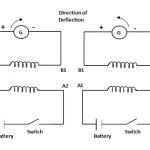 Polarity Test of Three Phase Induction Motor: