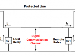 Line Differential Relay 87L Protection Scheme
