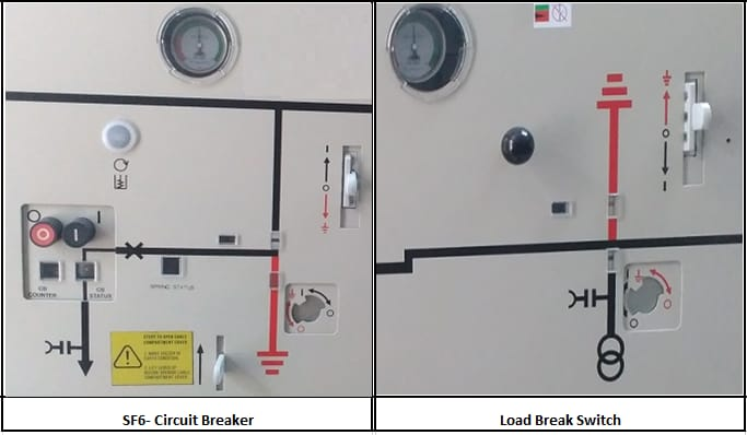 RMU SF6 Circuit Breaker and Load Break Switch
