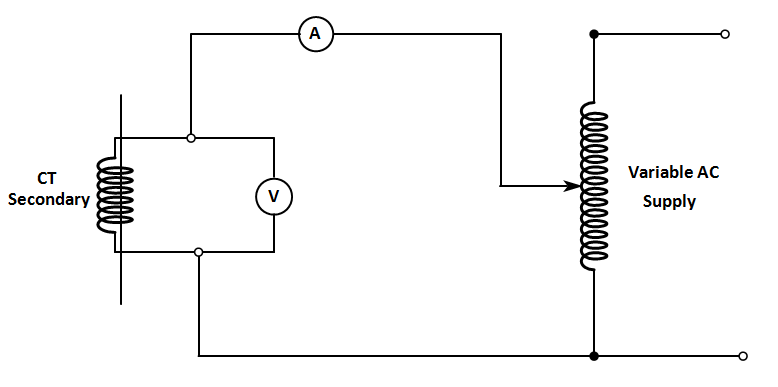 Circuit connections to find Knee Point Voltage