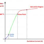 Knee Point Voltage-Importance: