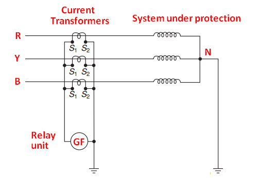 Three Phase Three Wire-One Ground fault relay protection