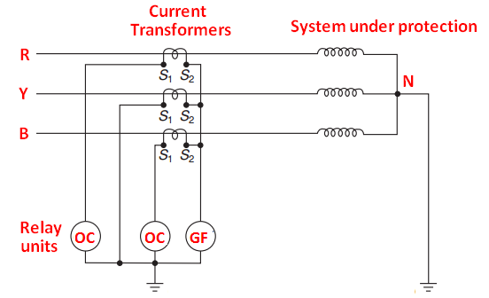 Three Phase Three Wire-Two over current and One Ground fault relay protection